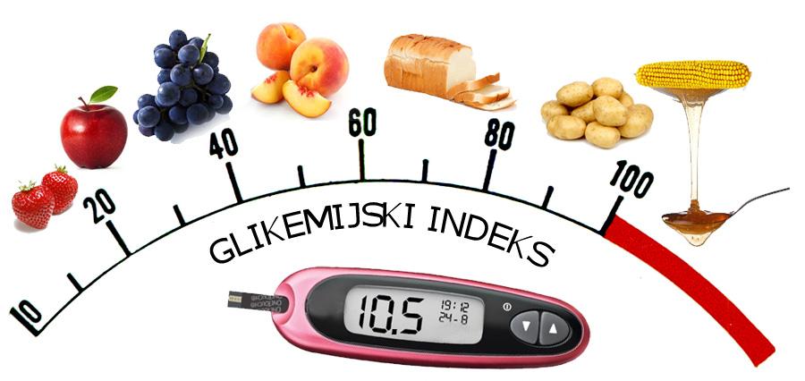 Glikemijski indeks - glikemijsko opterećenje. Šećerna bolest i rak. Dijabetes pomaže razvoj teških bolesti. Lečenje raka i dijabetesa sirovom biljnom hranom.
