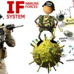 Autoimune bolesti - imuni sistem kao doktor i dželat