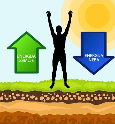 Boravkom u prirodi napunićete svoje telo energijom