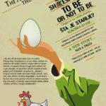 Kokoška ili jaje - pitanje je sad