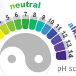 Kisela PH vrednost osnova je teških bolesti